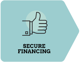 Second: Secure Financing