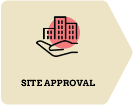 Second: Site Approval