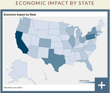 Economic Impact by State