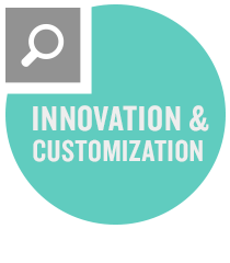 Innovation and customization